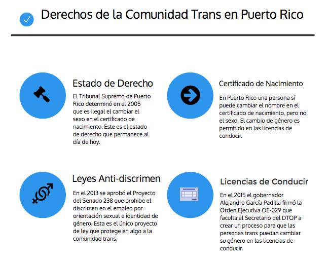 Contemporáneo Cambio De Nombres En Los Certificados De Nacimiento ...