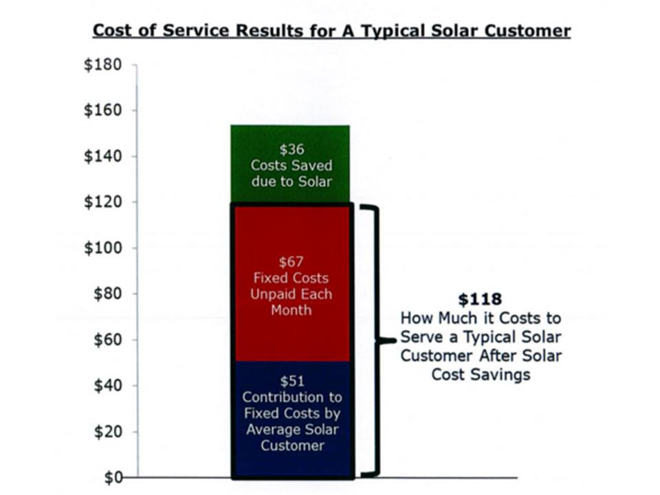 news high cost power questions national grids