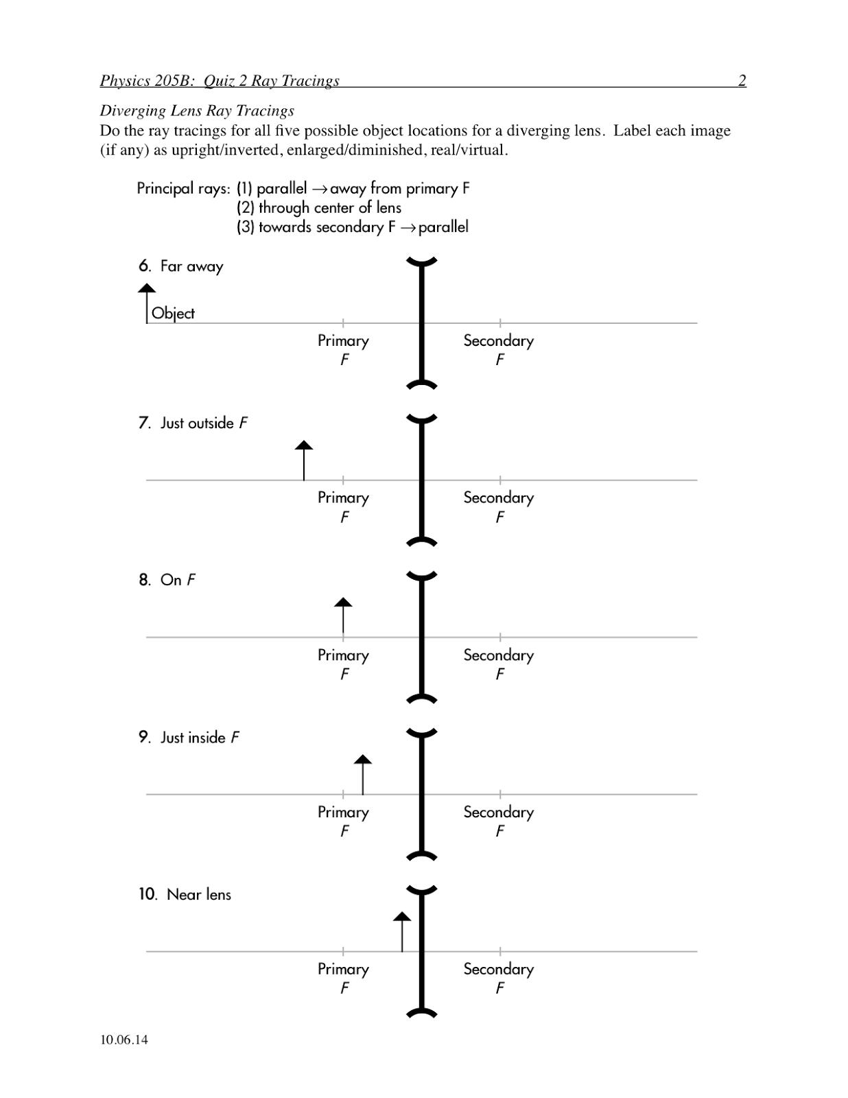 Light Ray Diagram Worksheets Aprilaire 600 Manual Wiring P Dog 39s Blog Boring But Important Presentation Lenses