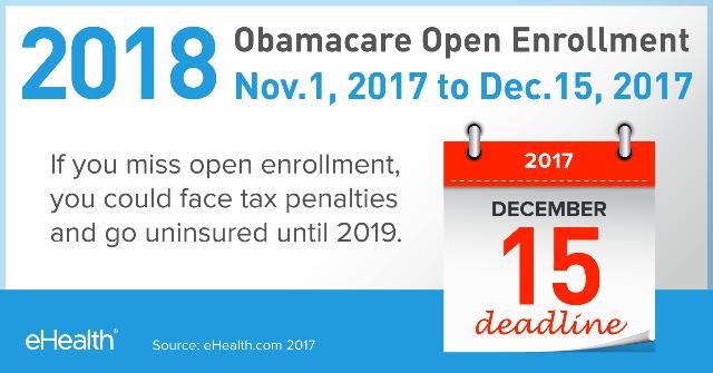 Open Enrollment for Medical Insurance 2018