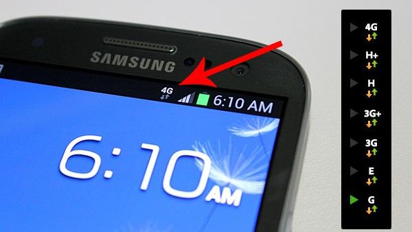 أنواع شبكات الاتصال ومدلول رموز الشبكة في هاتفك