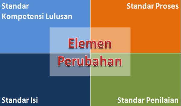 Contoh Promes Prota PKN SD MI Kelas 4 5 6 KTSP