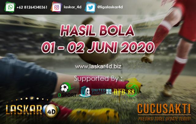 HASIL BOLA JITU TANGGAL 01 – 02 JUNI 2020
