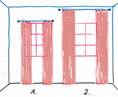 rysunek jak powiesić zasłony