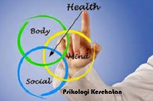 Pengertian dan Tujuan Psikologi Kesehatan