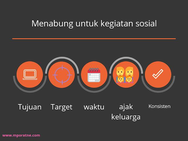 Cara menabung ala blogger