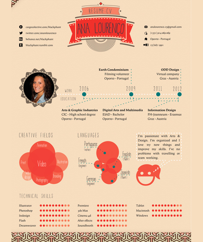 25 excelentes ejemplos de curriculum vitae creativos