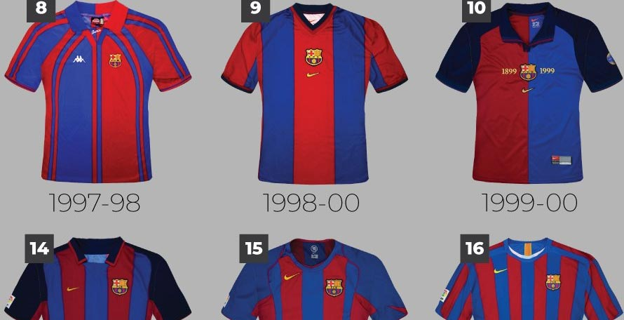19bf2488b 20 Years With Nike - Which Is The Best  Barça Home Kit History 1978 ...
