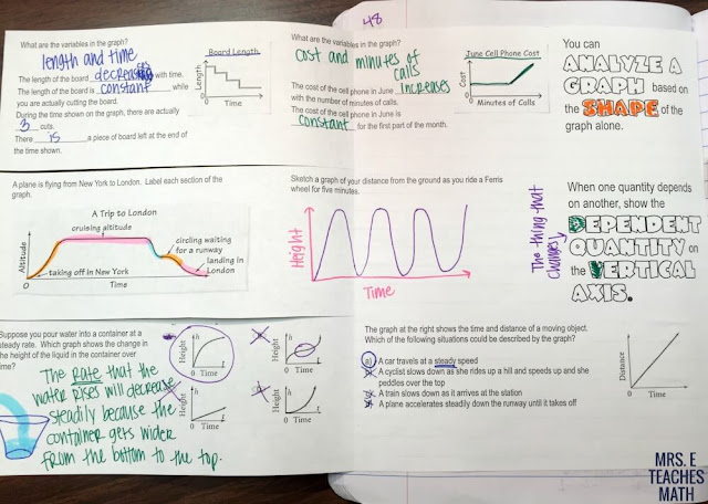 Interpreting Graphs, Sketching Graphs, and Relating Graphs to Situations Foldable for Algebra 1