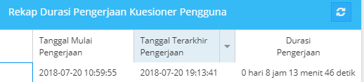 membuat durasi log pmp