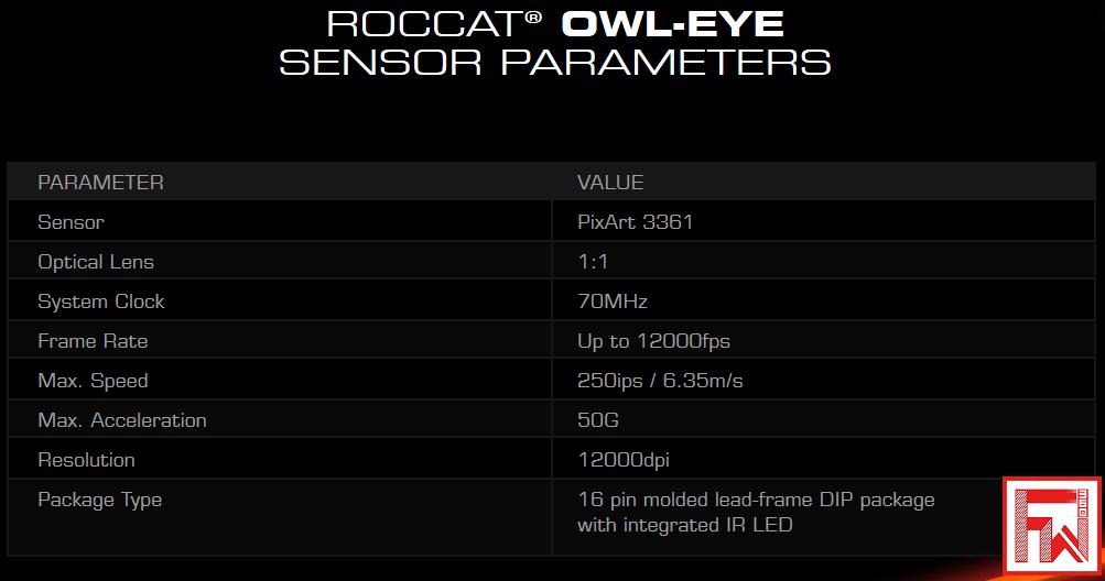 Roccat Kone Pure Owl Eye Overview - FrenzyWeb