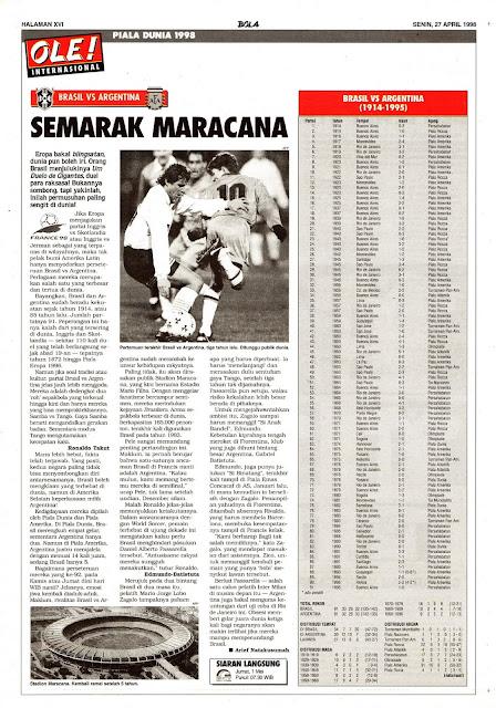 BRASIL VS ARGENTINA SEMARAK MARACANA