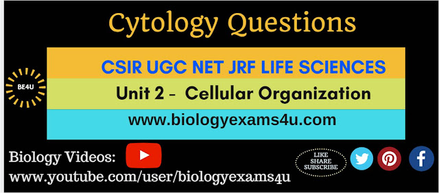 CSIR UGC NET JRF Life Sciences - Cytology Questions (Previous Question Paper)