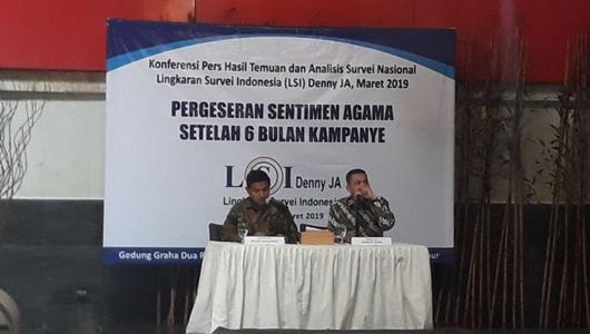 Survei LSI: Pemilih Muslim yang Ingin Indonesia Seperti Timur Tengah, Mayoritas Pilih Prabowo