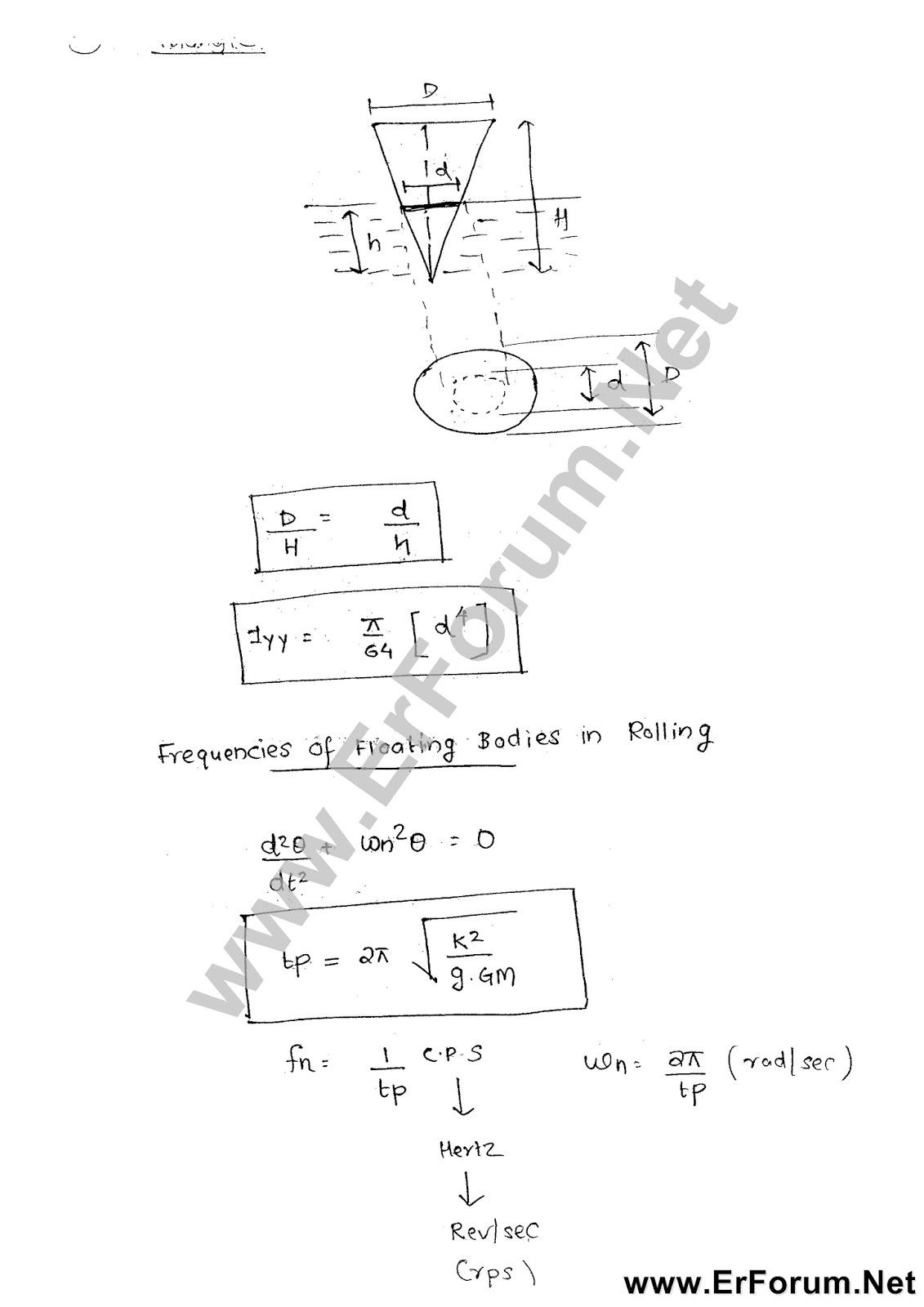fm-notes-4