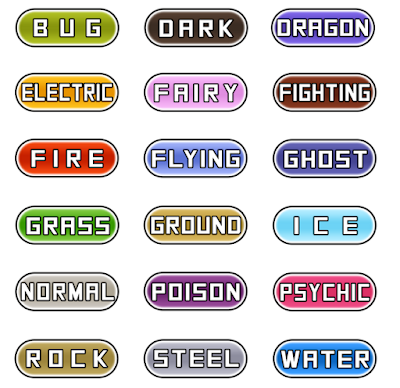 Pokemon Types