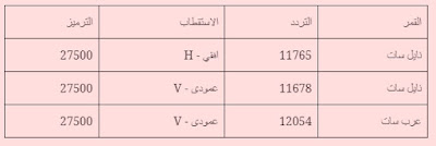 تردد قناة الراى الفضائية على النايل سات والعرب سات