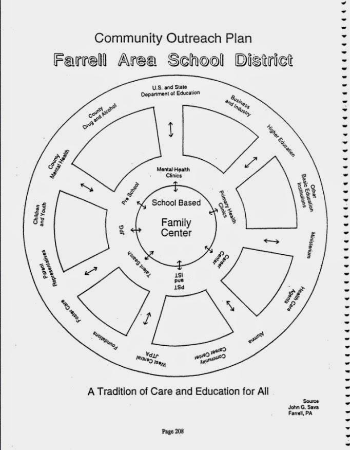 ABCs of DumbDown: Common Core Charter Village Hub Schools