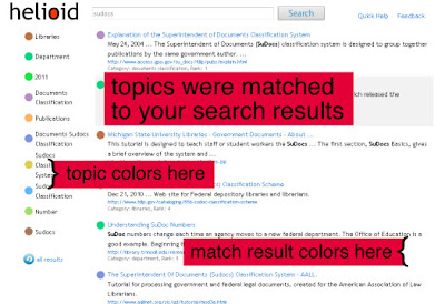 Helioid Search Engine
