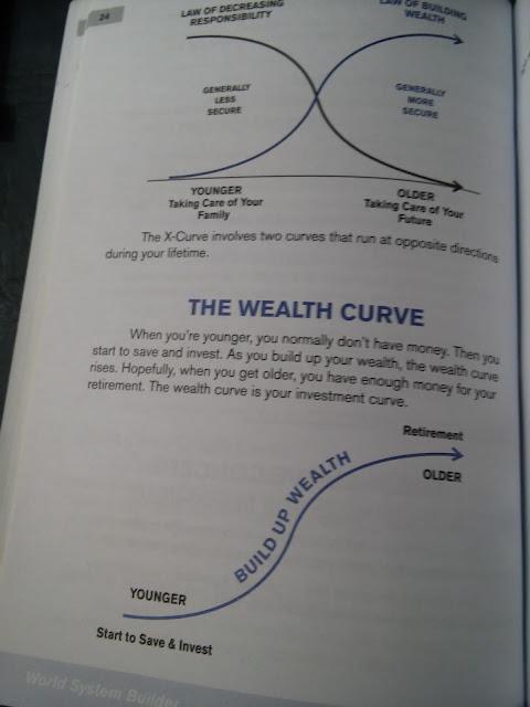 a peek inside Saving your Future book
