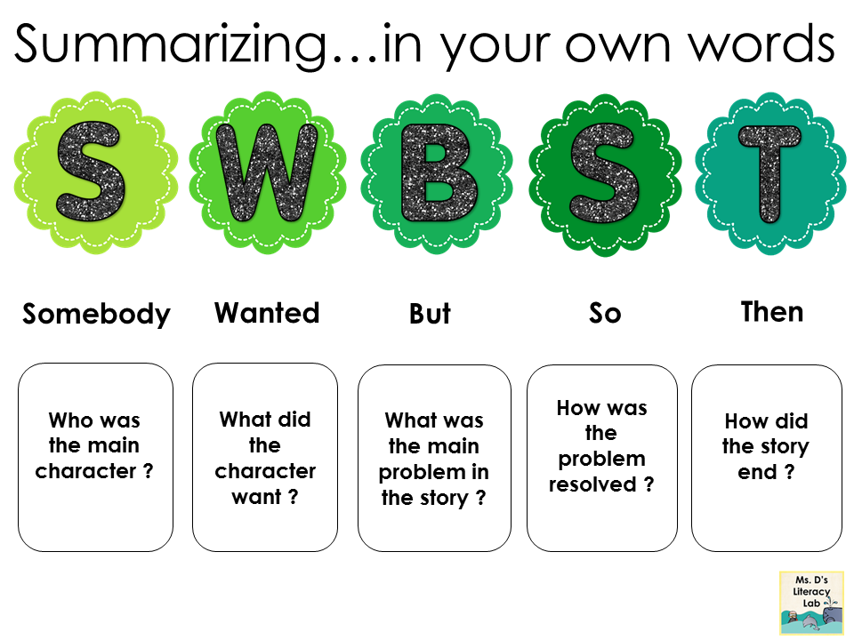 Anchor Chart For Accomplished Summarizers