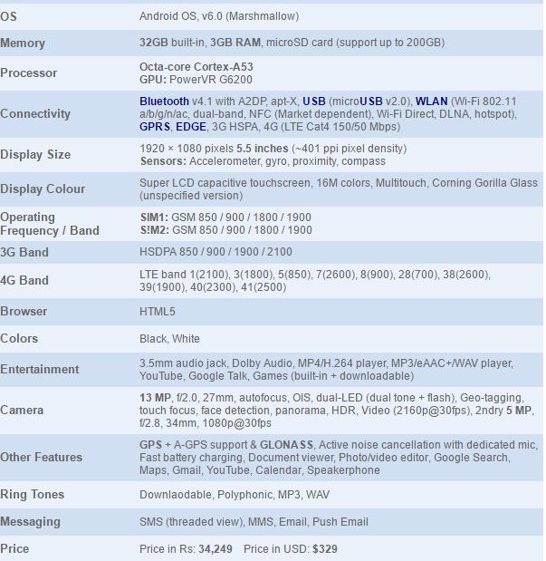 HTC-One-X9-Price