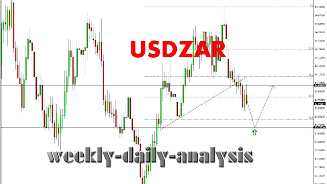 http://www.weekly-daily-analysis.co/2019/04/eurchf-forecast-april-15-19-2019.html