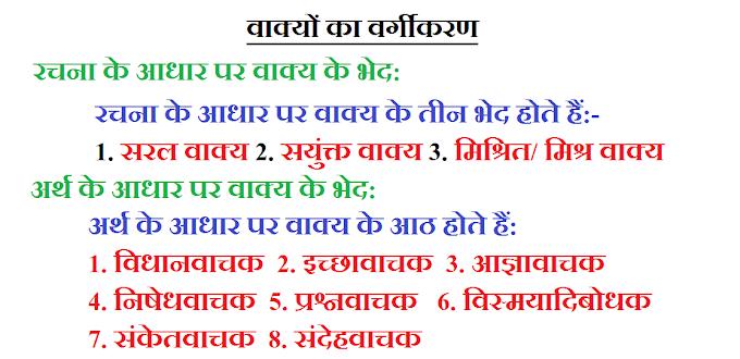 अर्थ के आधार पर वाक्य के भेद - Arth ke aadhar par vakya ke bhed