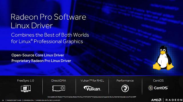 Novo Driver de vídeo para Linux