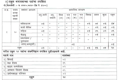 Nanded Health Department Recruitment 2016 apply online arogya.maharashtra.gov.in