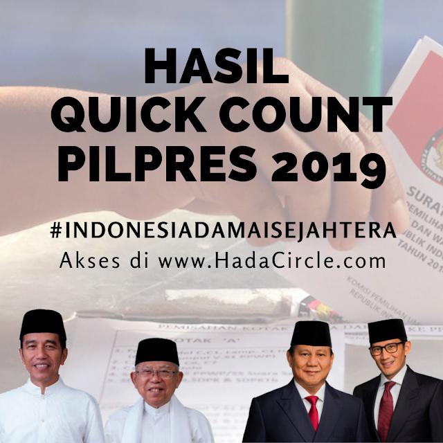 Hasil Quick Count Pilpres 2019