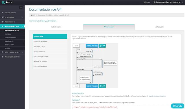 Ejemplo de documentación de una API imagen