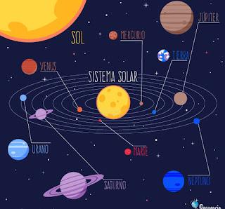 https://www.pequeocio.com/sistema-solar/