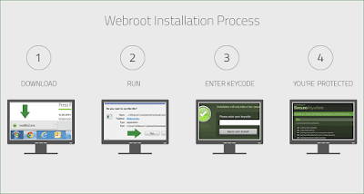 Webroot Installation Process at www.webroot.com/safe