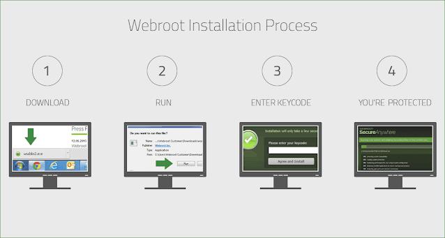 Webroot Installation Process at www.webroot.com/safe