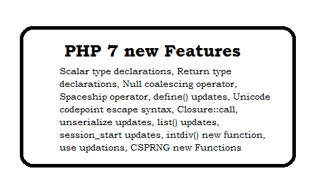 PHP 7 new features