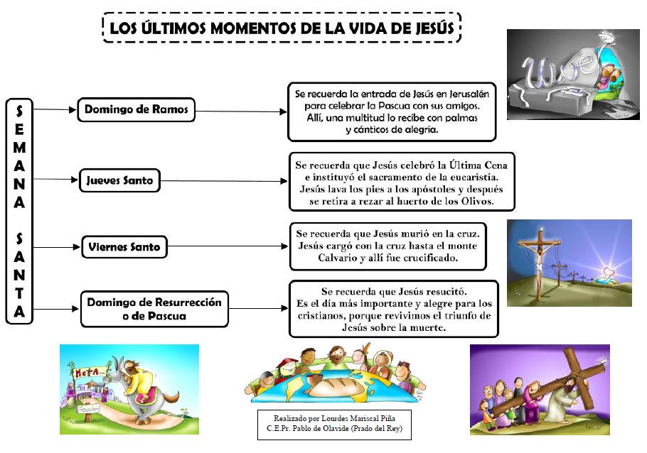 Clasedereli Niños Del Mundo: Blog Del Profesorado De Religión Católica: Más