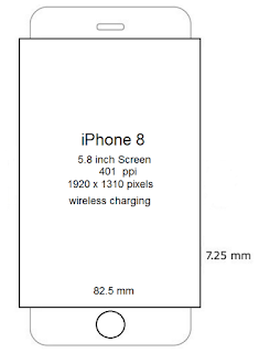iPhone 8 manual