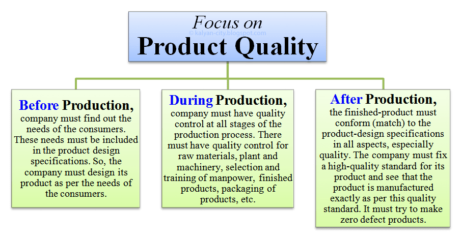 focus of product quality