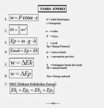 Contoh Artikel Fisika Kelas X - Contoh 408
