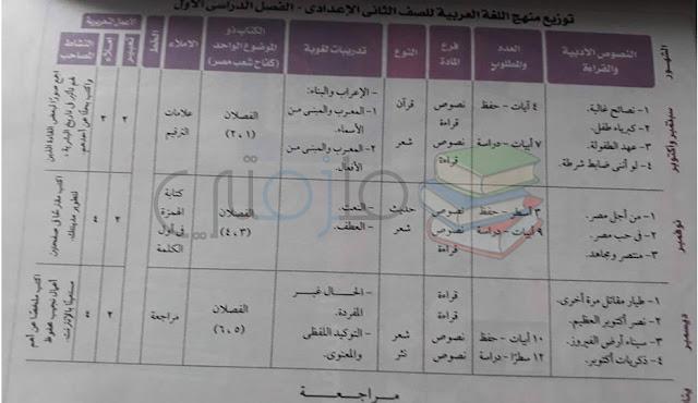 توزيع منهج اللغة العربية للصف الثاني الإعدادي الترم الأول 2018
