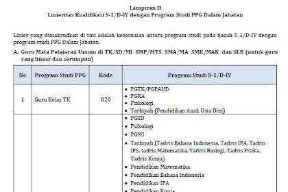 Daftar Linieritas Kualifikasi S-1/D-IV dengan Studi Program PPGJ 2018