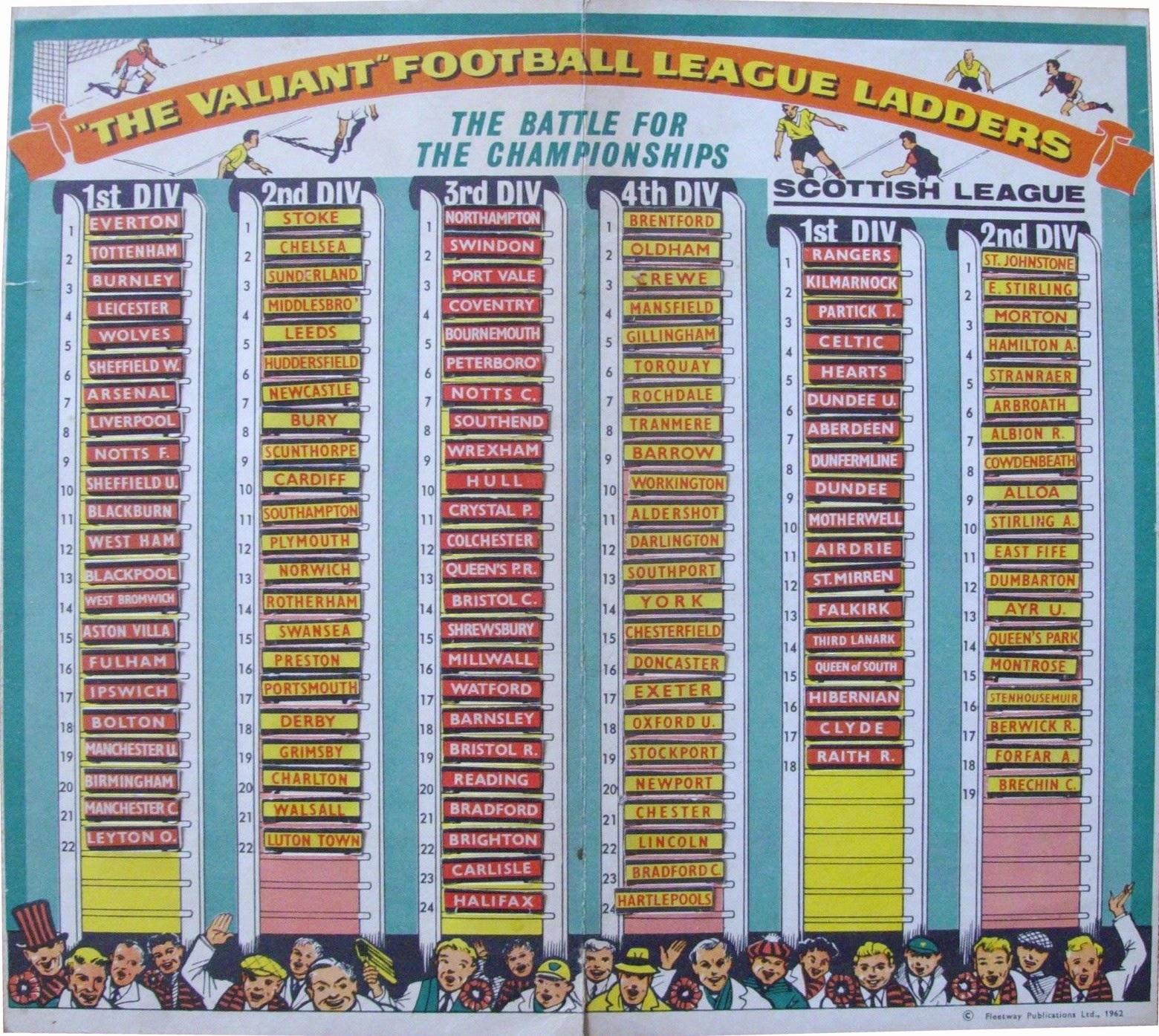 Valiant Free Comic Book Day: Football Cartophilic Info Exchange: I.P.C. Magazines