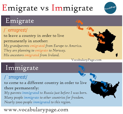 Emigrate or Immigrate
