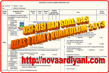 Soal UAS Kurikulum 2013 Kelas 4 SD