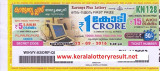 Kerala Lottery Results 30-03-2017 KARUNYA PLUS Lottery Result KN-154