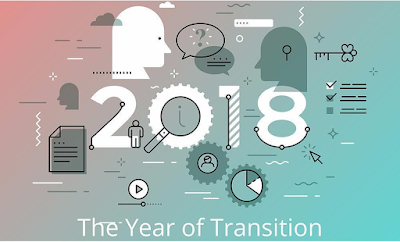 Technology Trends that dominate 2018 and going forward