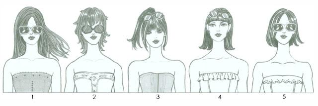 Определить к какому типу относятся мои плечи