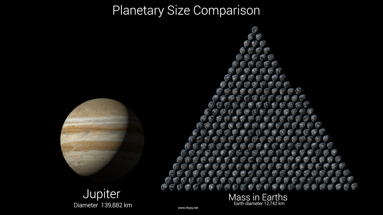 planet jupiter size compared to earth - photo #18