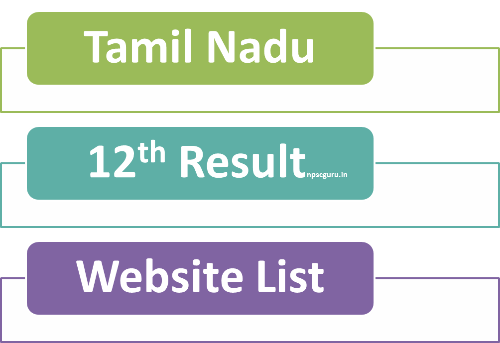 TN 12th Result Published Website Lists here